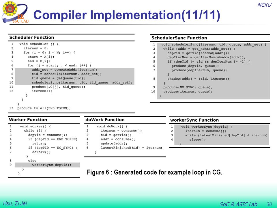 NCKU SoC & ASIC Lab 30 Hsu, Zi Jei SoC CAD Compiler Implementation(11/11) Figure 6 : Generated code for example loop in CG.