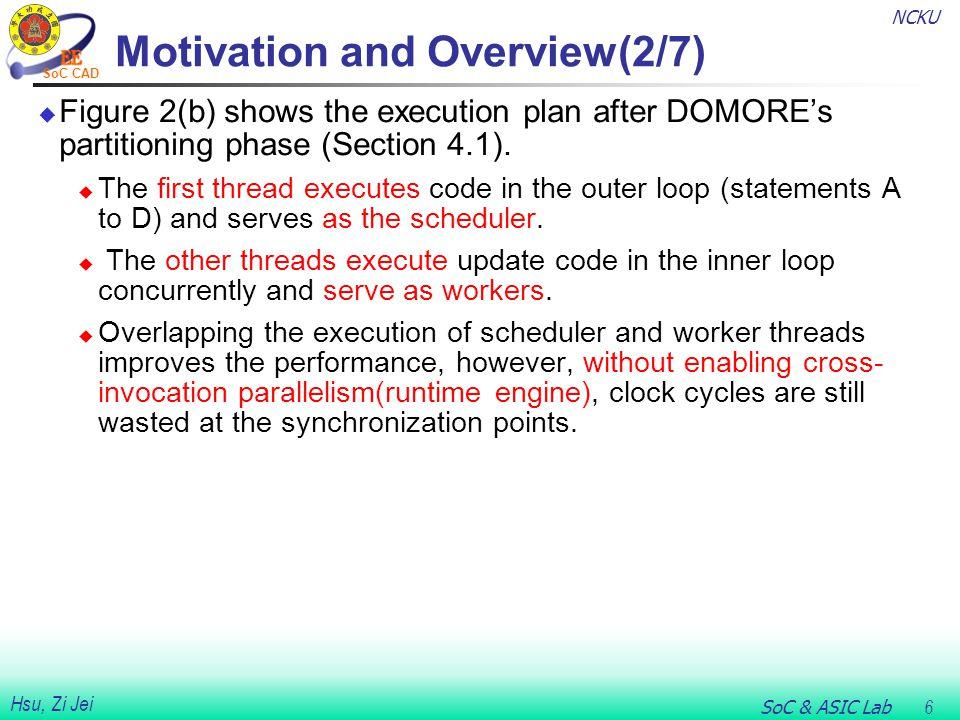 NCKU SoC & ASIC Lab 27 Hsu, Zi Jei SoC CAD Compiler Implementation(8/11)