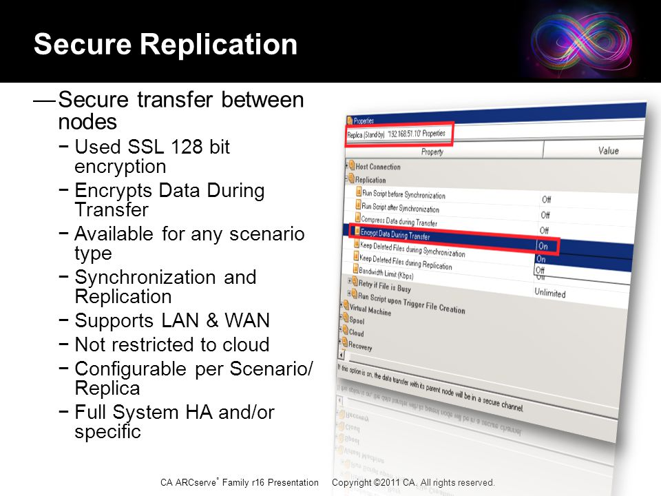 CA ARCserve ® Family r16 Presentation Copyright ©2011 CA. All rights reserved. Secure Replication — Secure transfer between nodes − Used SSL 128 bit e