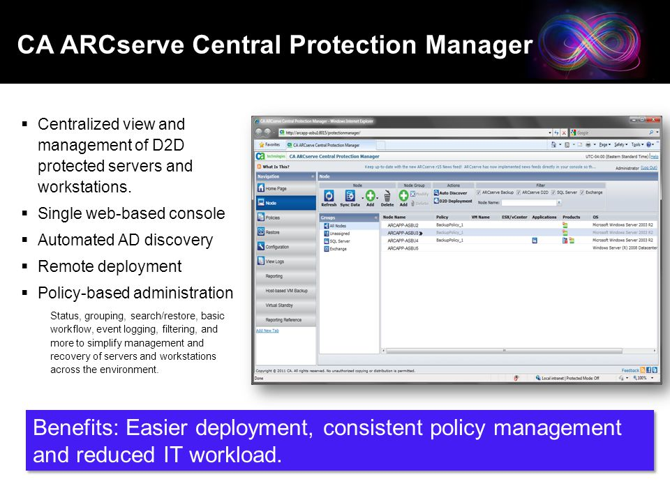 CA ARCserve ® Family r16 Presentation Copyright ©2011 CA.