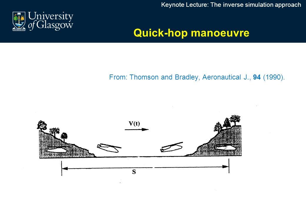 From: Thomson and Bradley, Aeronautical J., 94 (1990).