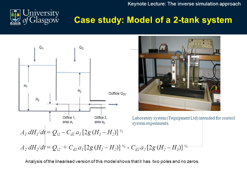 Case study: Model of a 2-tank system A 1 dH 1 /dt = Q i1 – C d1 a 1 [2g (H 1 – H 2 )] ½ A 2 dH 2 /dt = Q i2 + C d1 a 1 [2g (H 1 – H 2 )] ½ - C d2 a 2