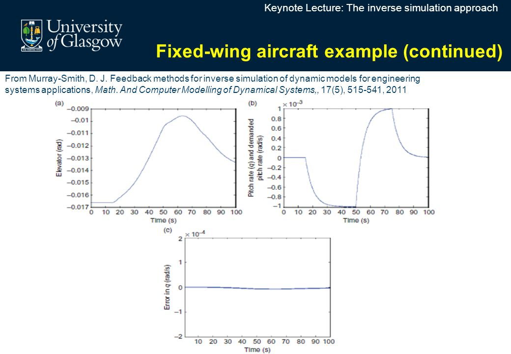 Fixed-wing aircraft example (continued) From Murray-Smith, D. J. Feedback methods for inverse simulation of dynamic models for engineering systems app