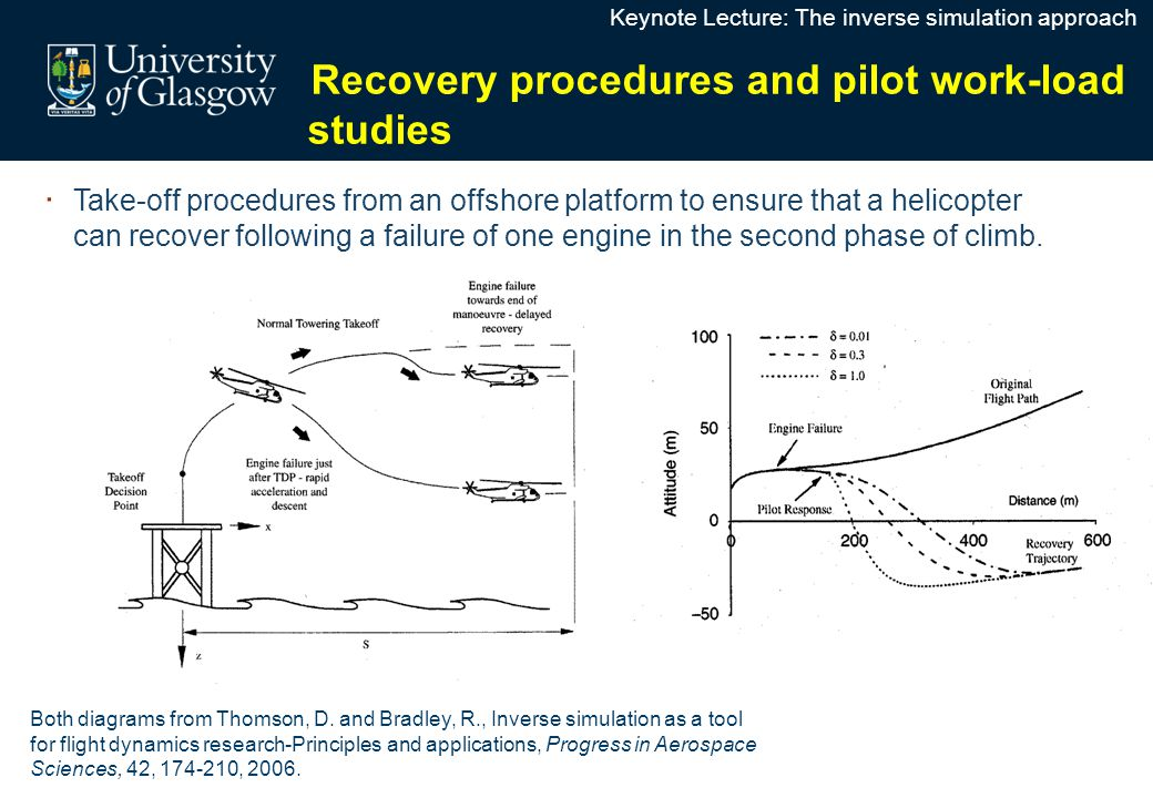 . Take-off procedures from an offshore platform to ensure that a helicopter can recover following a failure of one engine in the second phase of climb