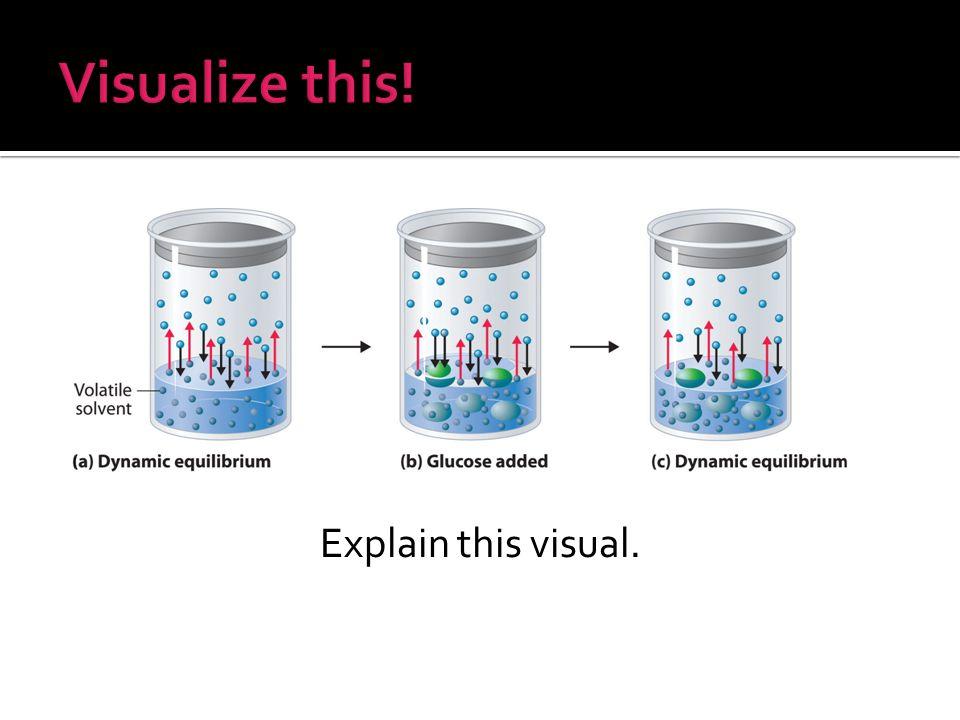 Explain this visual.