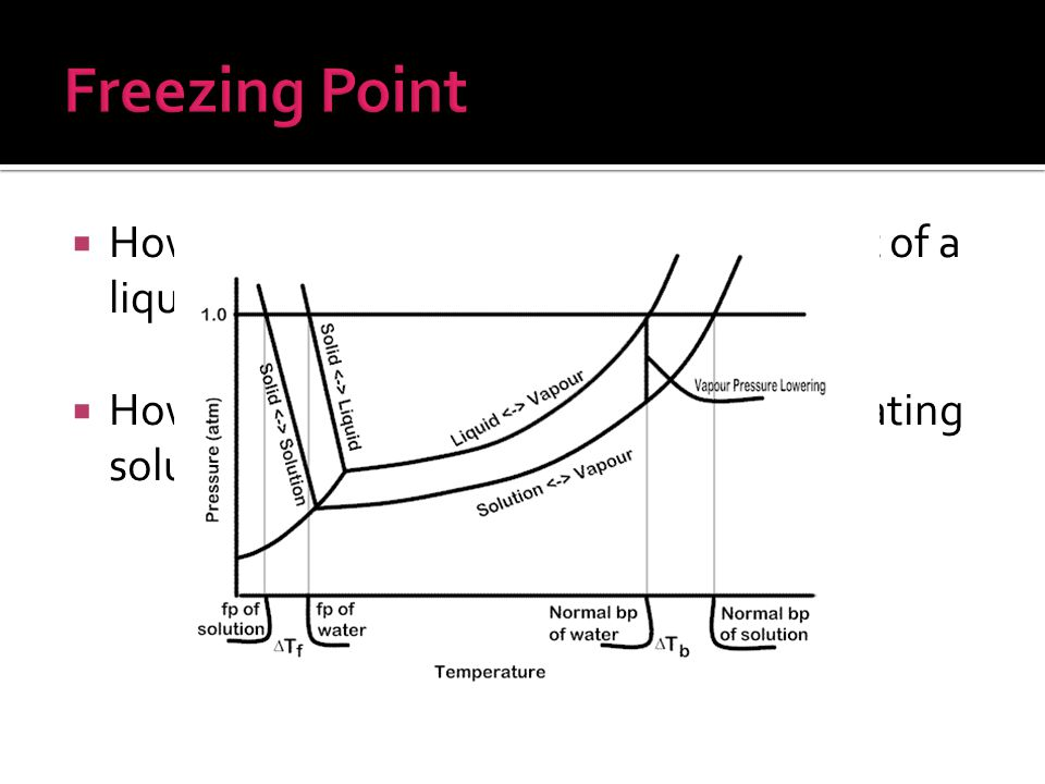  How do we determine the freezing point of a liquid.