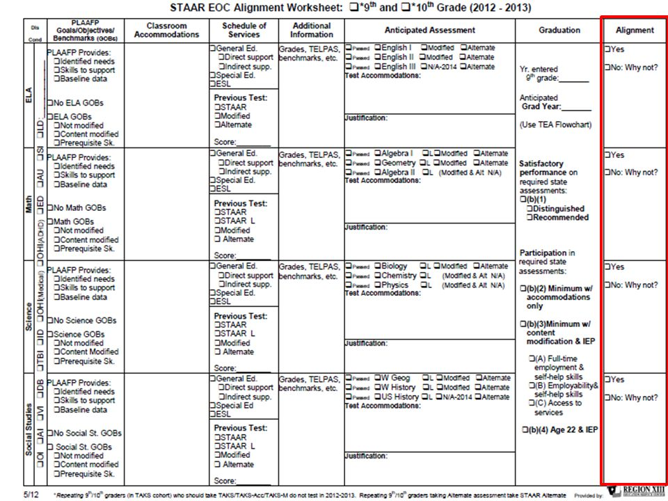 Participation Requirements Graduation Assurance