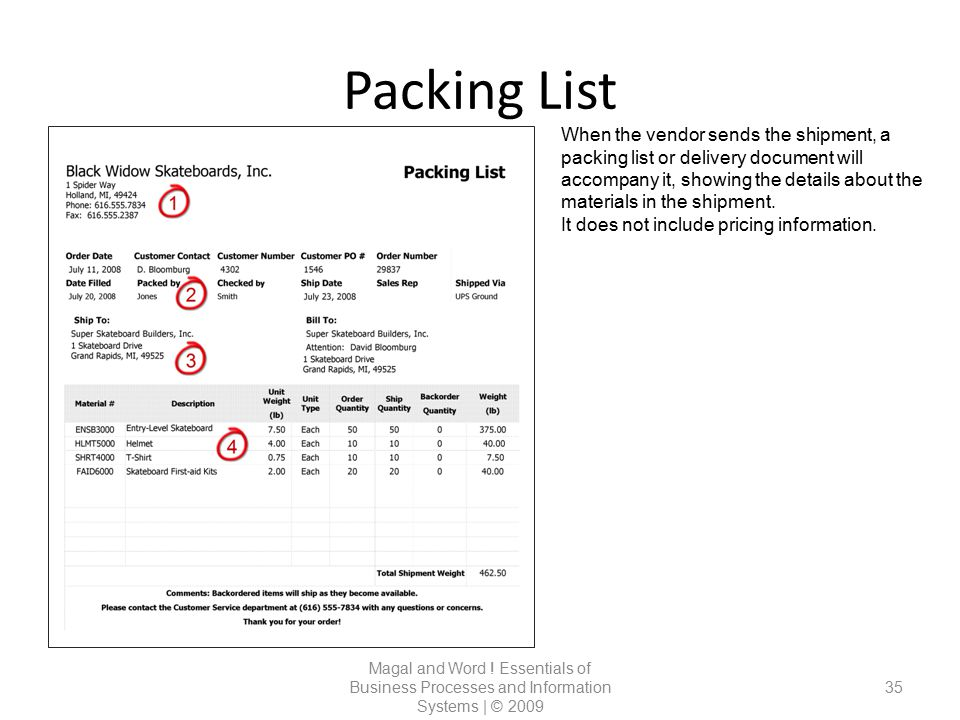 Packing List Magal and Word ! Essentials of Business Processes and Information Systems | © 2009 35 When the vendor sends the shipment, a packing list