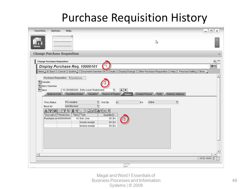 Purchase Requisition History Magal and Word ! Essentials of Business Processes and Information Systems | © 2009 49