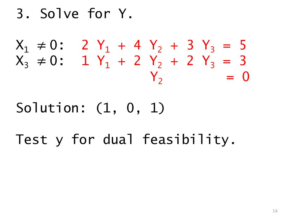 3. Solve for Y. X 1 ≠ 0: 2 Y 1 + 4 Y 2 + 3 Y 3 = 5 X 3 ≠ 0: 1 Y 1 + 2 Y 2 + 2 Y 3 = 3 Y 2 = 0 Solution: (1, 0, 1) Test y for dual feasibility. 14