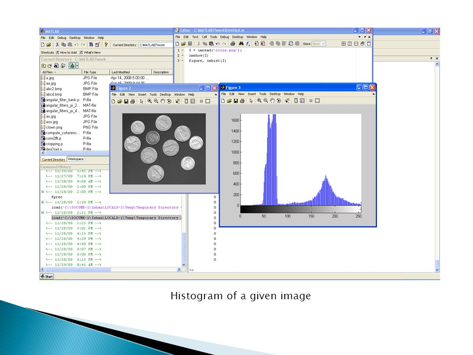 Histogram of a given image