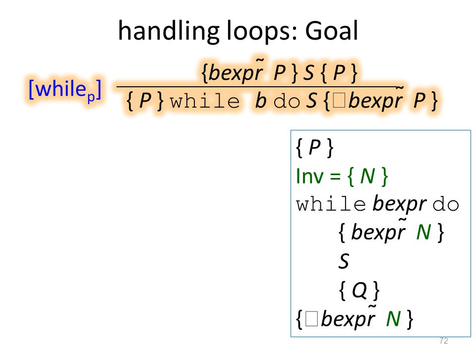 handling loops: Goal 72 { P } Inv = { N } while bexpr do { bexpr  N } S { Q } {  bexpr  N }