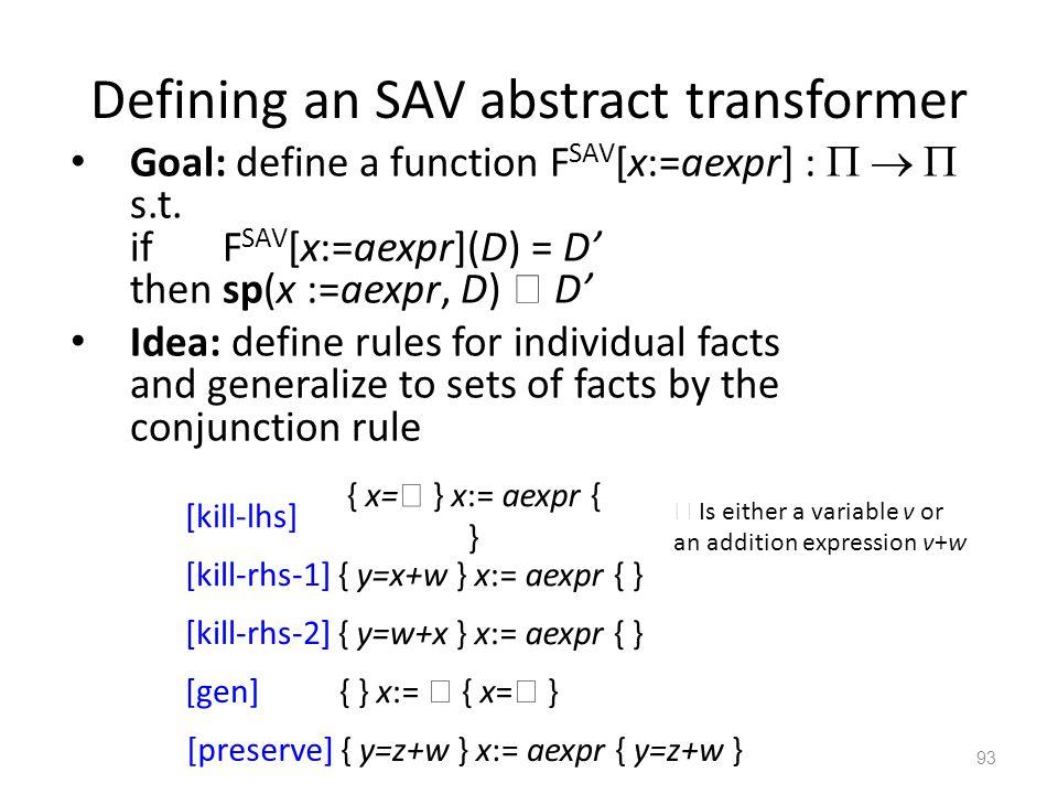 Defining an SAV abstract transformer Goal: define a function F SAV [x:=aexpr] :    s.t.