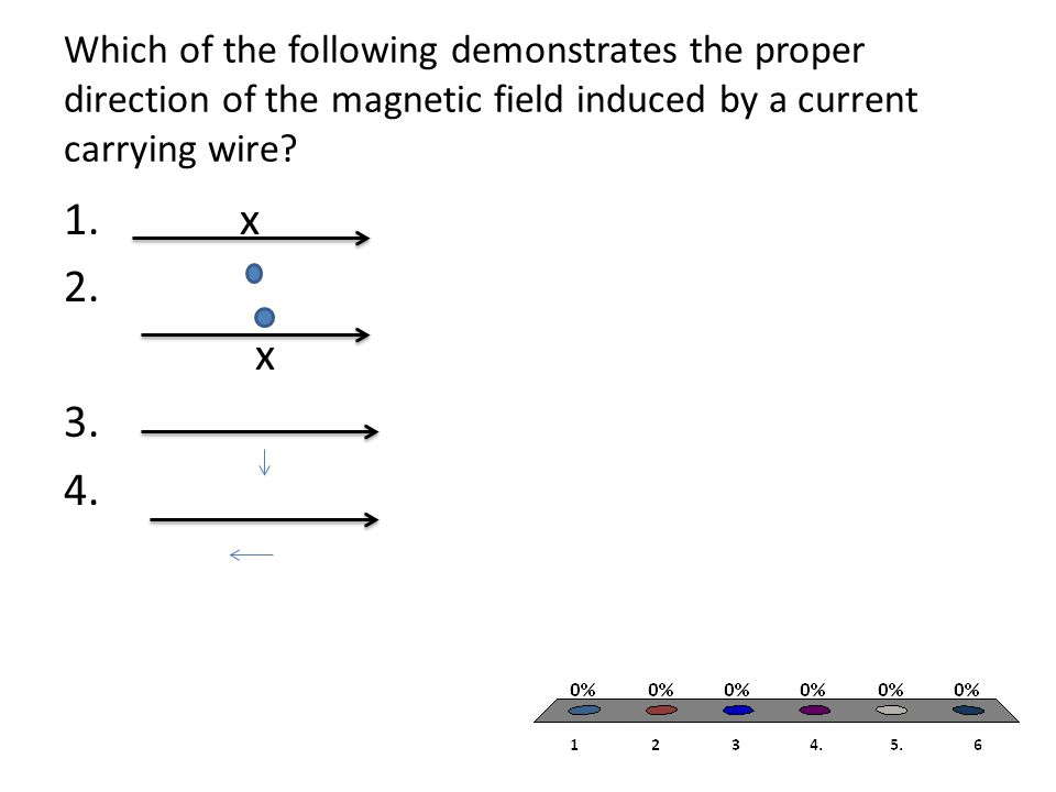 Which of the following demonstrates the proper direction of the magnetic field induced by a current carrying wire.