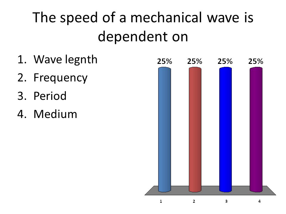 The speed of a mechanical wave is dependent on 1.Wave legnth 2.Frequency 3.Period 4.Medium