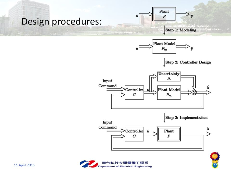 11 April 201522 Design procedures: