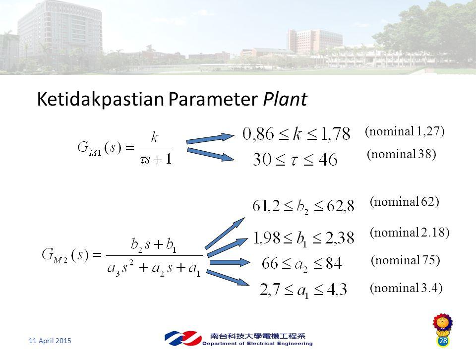 11 April 201528 Ketidakpastian Parameter Plant (nominal 1,27) (nominal 38) (nominal 62) (nominal 2.18) (nominal 75) (nominal 3.4)