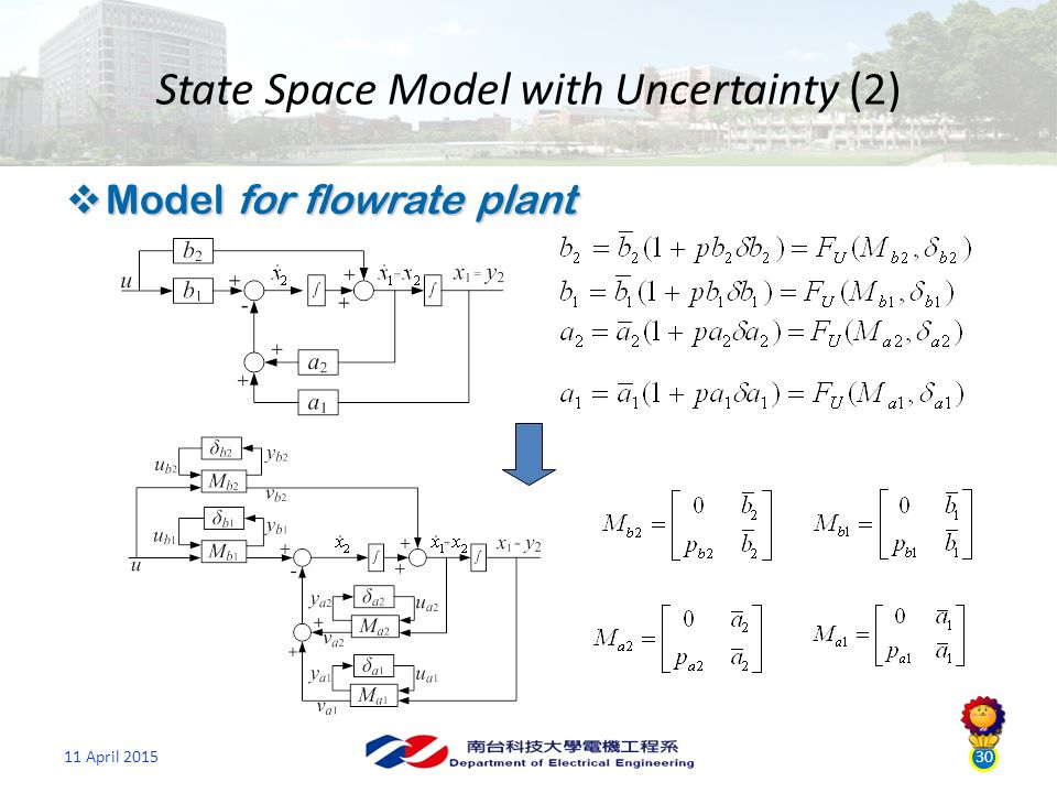 11 April 201530 State Space Model with Uncertainty (2)  Model for flowrate plant