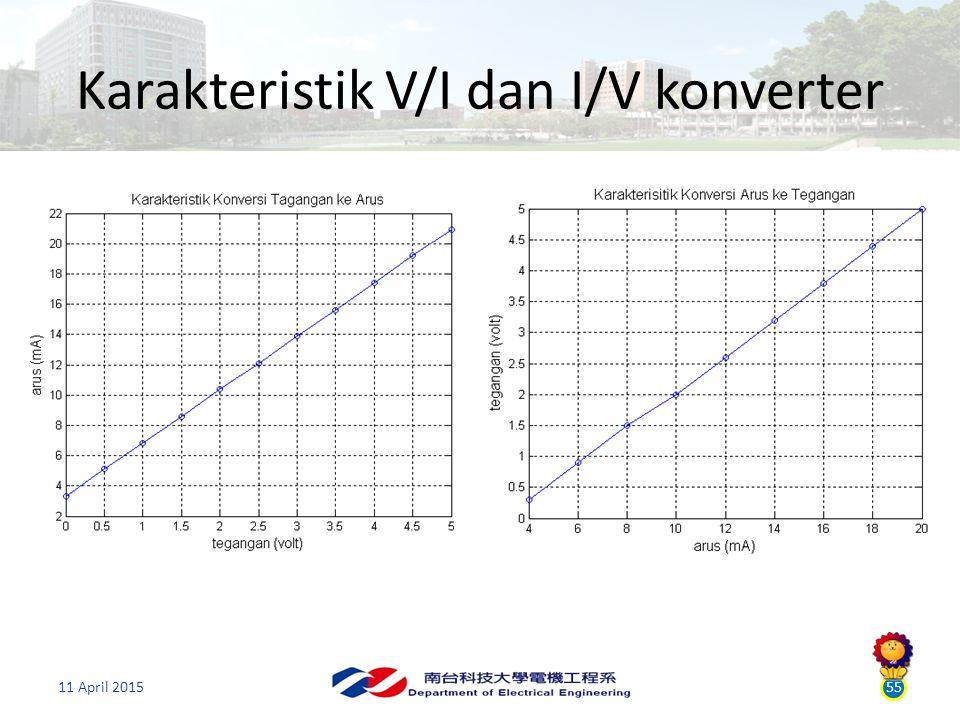 11 April 201555 Karakteristik V/I dan I/V konverter
