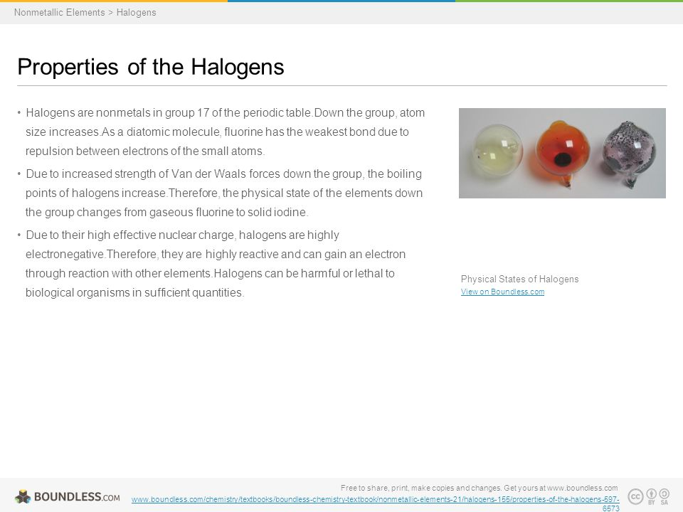 Halogens are nonmetals in group 17 of the periodic table.Down the group, atom size increases.As a diatomic molecule, fluorine has the weakest bond due to repulsion between electrons of the small atoms.