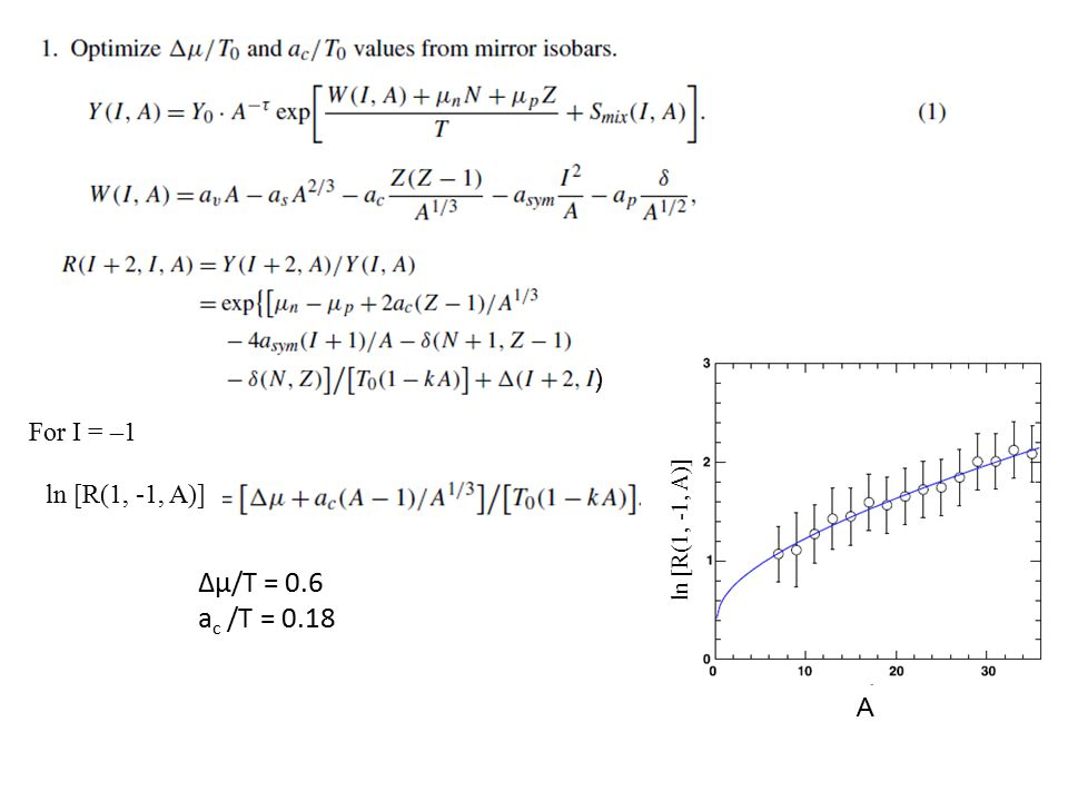 Δμ/T = 0.6 a c /T = 0.18 ) For I = –1 ln [R(1, -1, A)] A