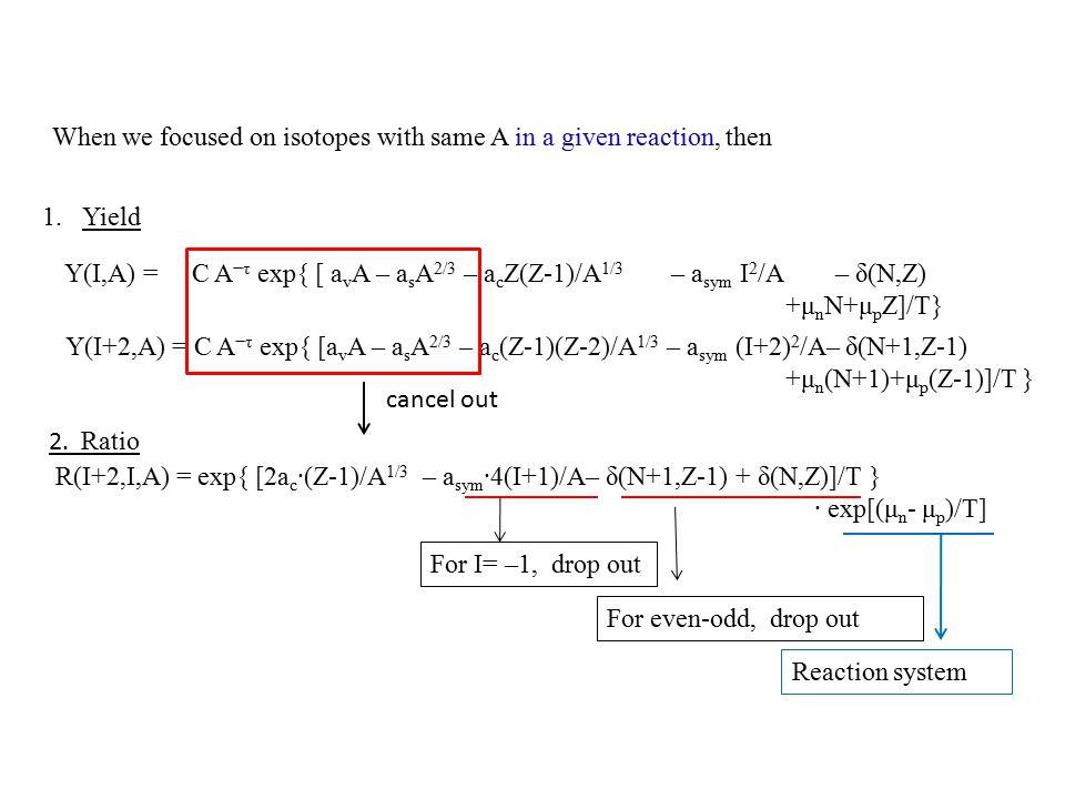Y(I+2,A) = C A −τ exp{ [a v A – a s A 2/3 – a c (Z-1)(Z-2)/A 1/3 – a sym (I+2) 2 /A– δ(N+1,Z-1) +μ n (N+1)+μ p (Z-1)]/T } Y(I,A) = C A −τ exp{ [ a v A – a s A 2/3 – a c Z(Z-1)/A 1/3 – a sym I 2 /A – δ(N,Z) +μ n N+μ p Z]/T} R(I+2,I,A) = exp{ [2a c ·(Z-1)/A 1/3 – a sym ·4(I+1)/A– δ(N+1,Z-1) + δ(N,Z)]/T } · exp[(μ n - μ p )/T] 1.Yield 2.