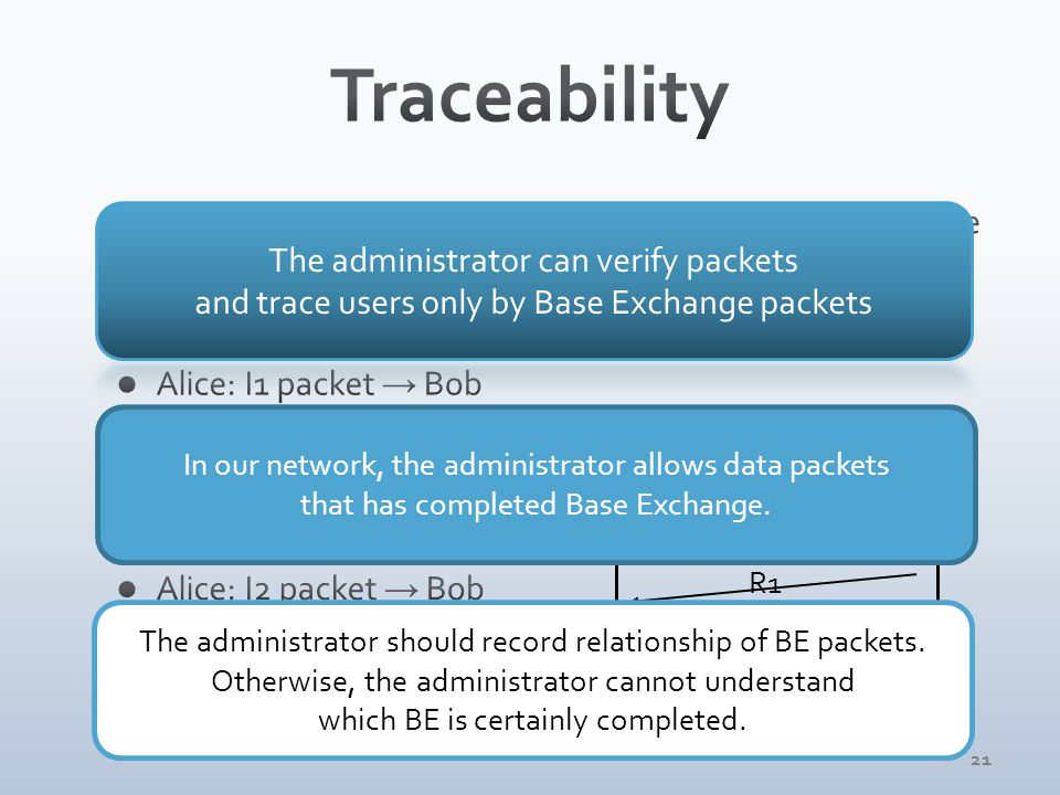 21 Alice Bob IPsec data traffic I1 R1 I2 R2 The administrator should record relationship of BE packets.