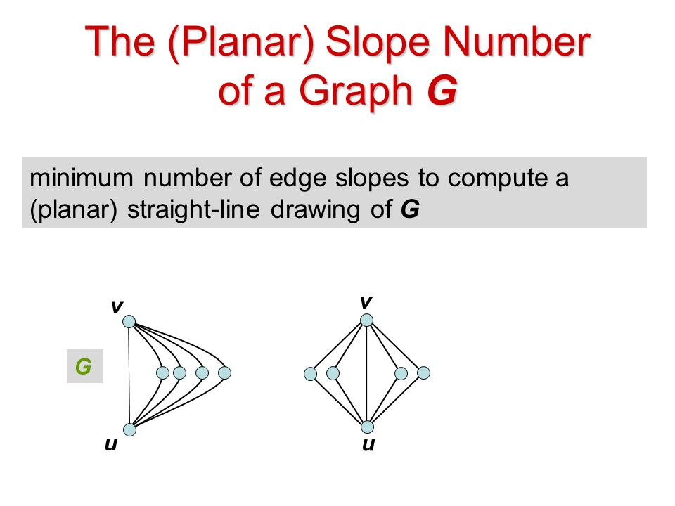 Open problems Can we draw planar partial 3-trees with o(Δ 5 ) slopes and a constant number of crossings per edge.