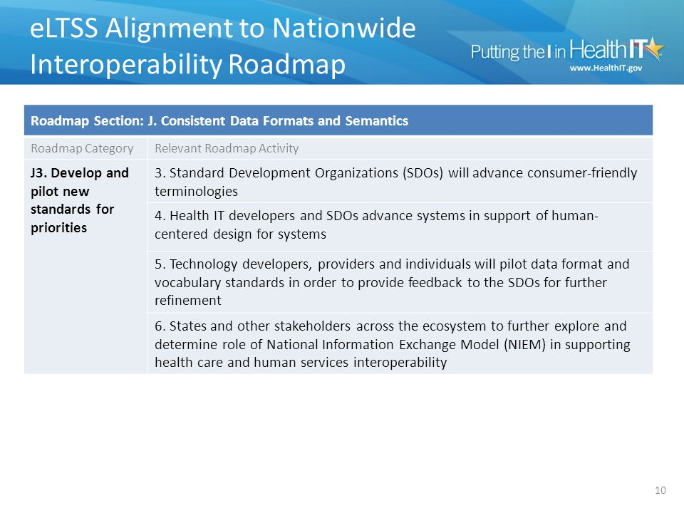 eLTSS Alignment to Nationwide Interoperability Roadmap 10 Roadmap Section: J.