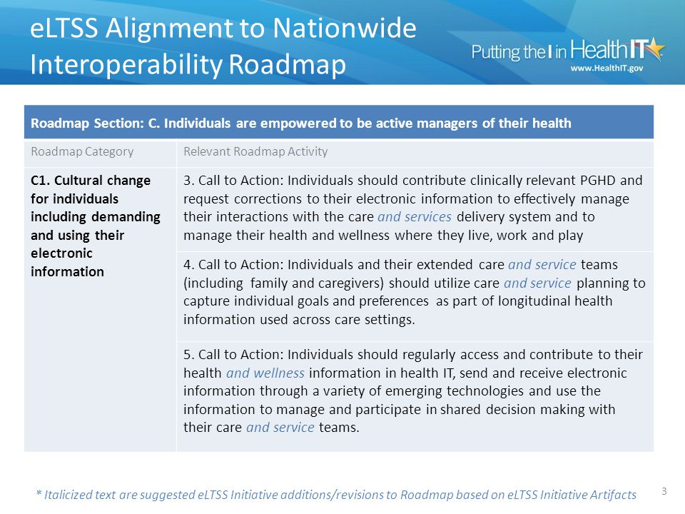 eLTSS Alignment to Nationwide Interoperability Roadmap 3 Roadmap Section: C.