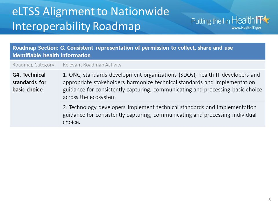 eLTSS Alignment to Nationwide Interoperability Roadmap 8 Roadmap Section: G.