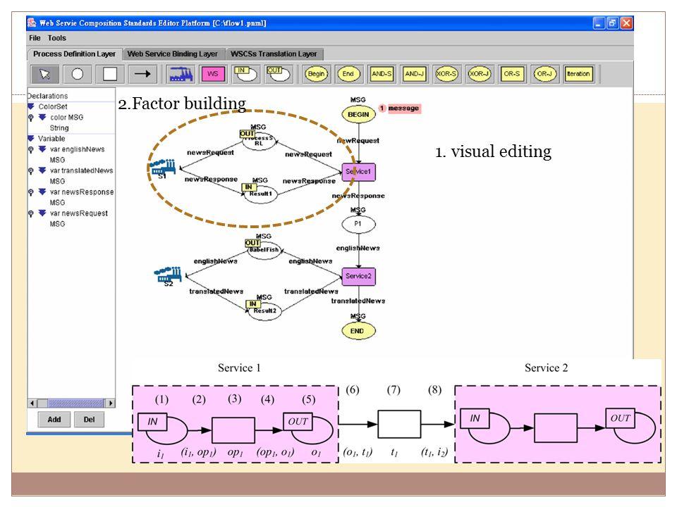 2.Factor building 1. visual editing