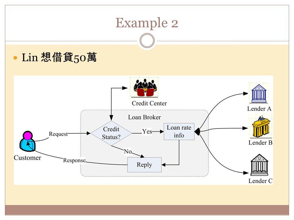Example 2 Lin 想借貸 50 萬