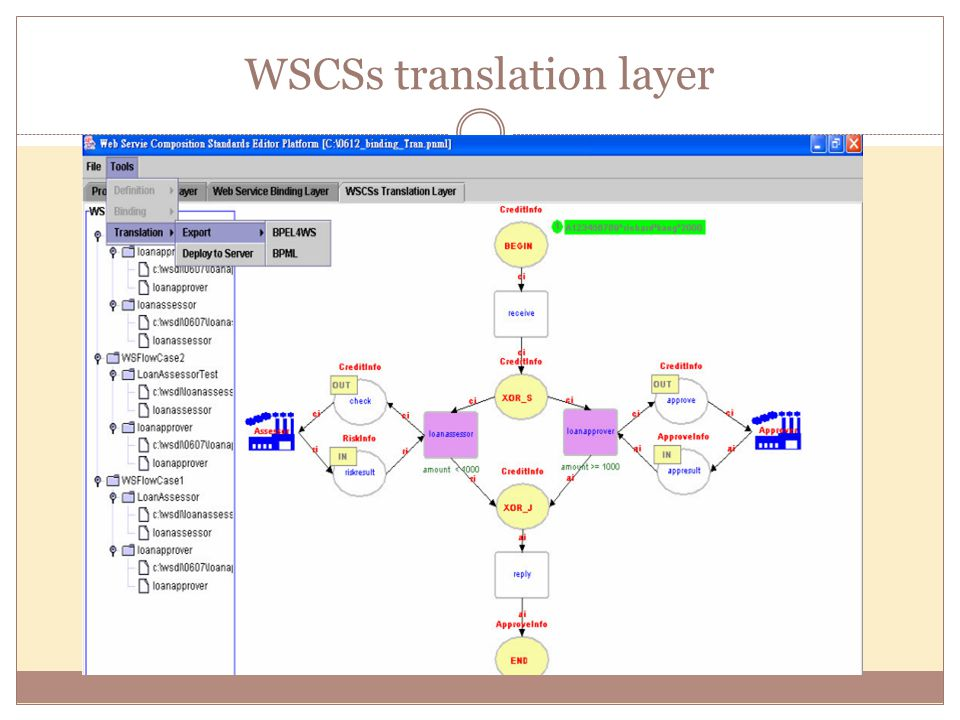 WSCSs translation layer