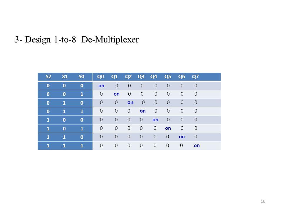 3- Design 1-to-8 De-Multiplexer 16 S2 S1 S0 Q0 Q1 Q2 Q3 Q4 Q5 Q6 Q7 0 0 0 on 0 0 0 0 0 0 0 0 0 1 0 on 0 0 0 0 0 0 0 1 0 0 0 on 0 0 0 0 0 0 1 1 0 0 0 o