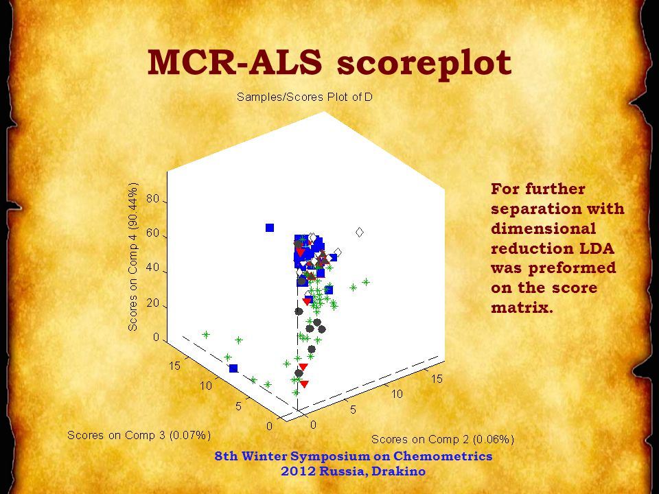 MCR-ALS scoreplot For further separation with dimensional reduction LDA was preformed on the score matrix.