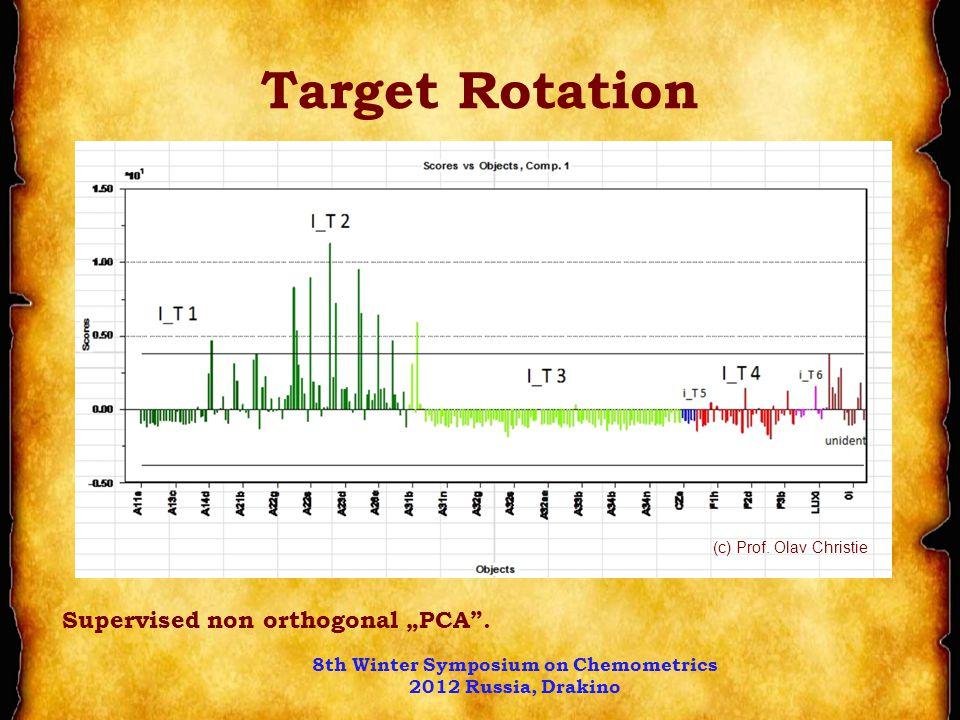 "Target Rotation Supervised non orthogonal ""PCA"". (c) Prof. Olav Christie 8th Winter Symposium on Chemometrics 2012 Russia, Drakino"