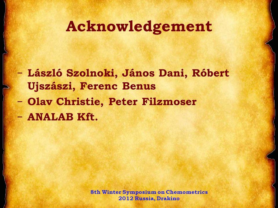 Acknowledgement − − László Szolnoki, János Dani, Róbert Ujszászi, Ferenc Benus − − Olav Christie, Peter Filzmoser − − ANALAB Kft.