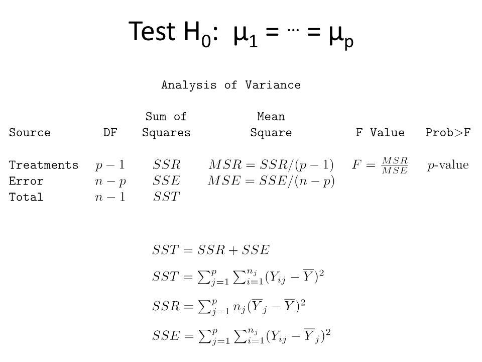 Test H 0 : μ 1 = … = μ p
