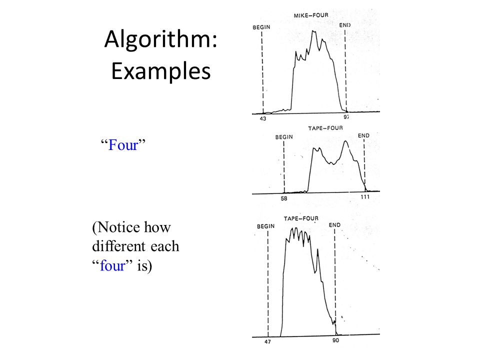 Algorithm: Examples Four (Notice how different each four is)