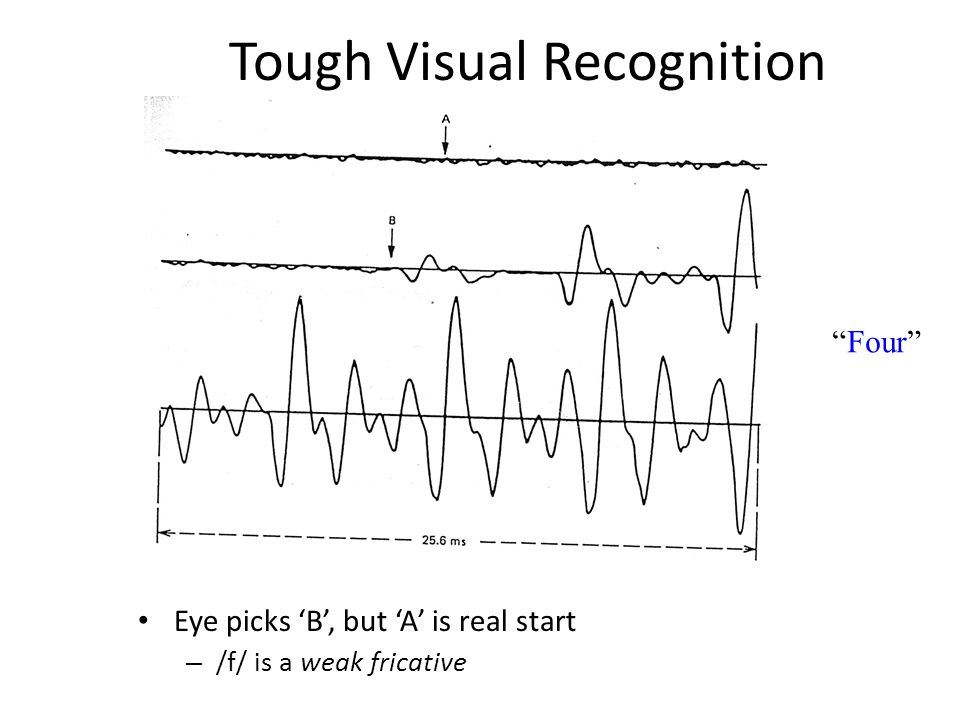 """Tough Visual Recognition Eye picks 'B', but 'A' is real start – /f/ is a weak fricative """"Four"""""""