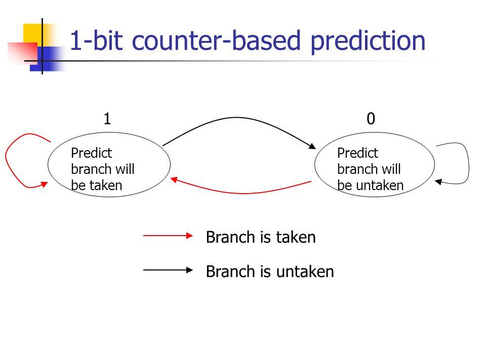 1-bit counter-based prediction Predict branch will be taken Predict branch will be untaken 10 Branch is taken Branch is untaken