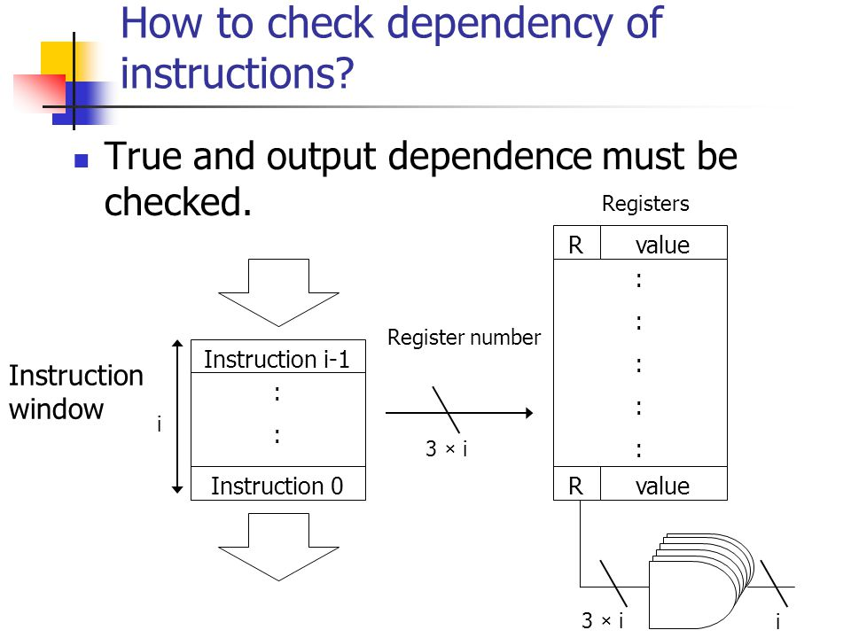 How to check dependency of instructions. True and output dependence must be checked.