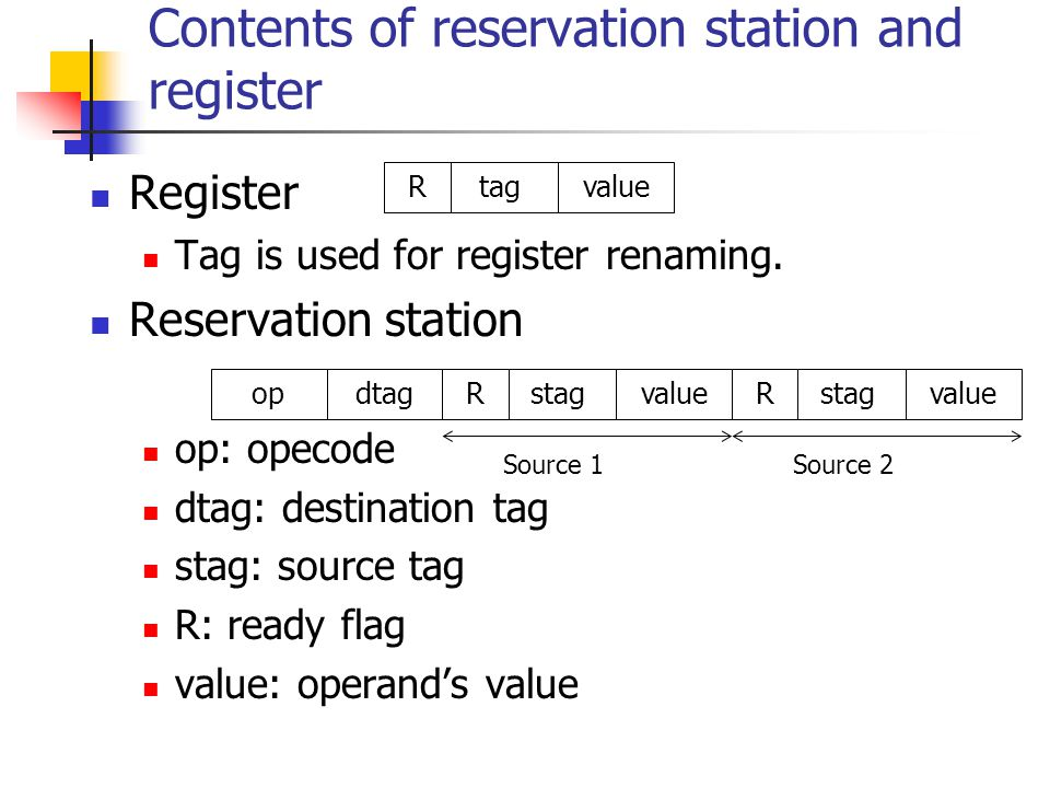 Contents of reservation station and register Register Tag is used for register renaming.