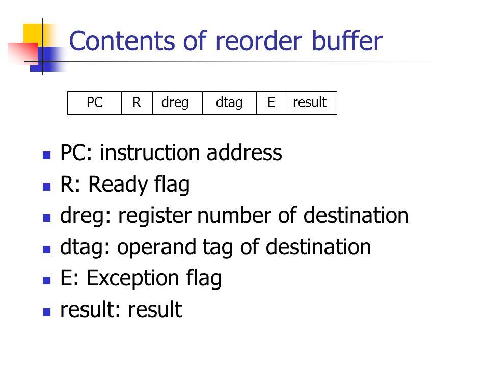 Contents of reorder buffer PC: instruction address R: Ready flag dreg: register number of destination dtag: operand tag of destination E: Exception flag result: result resultEdtagdregRPC