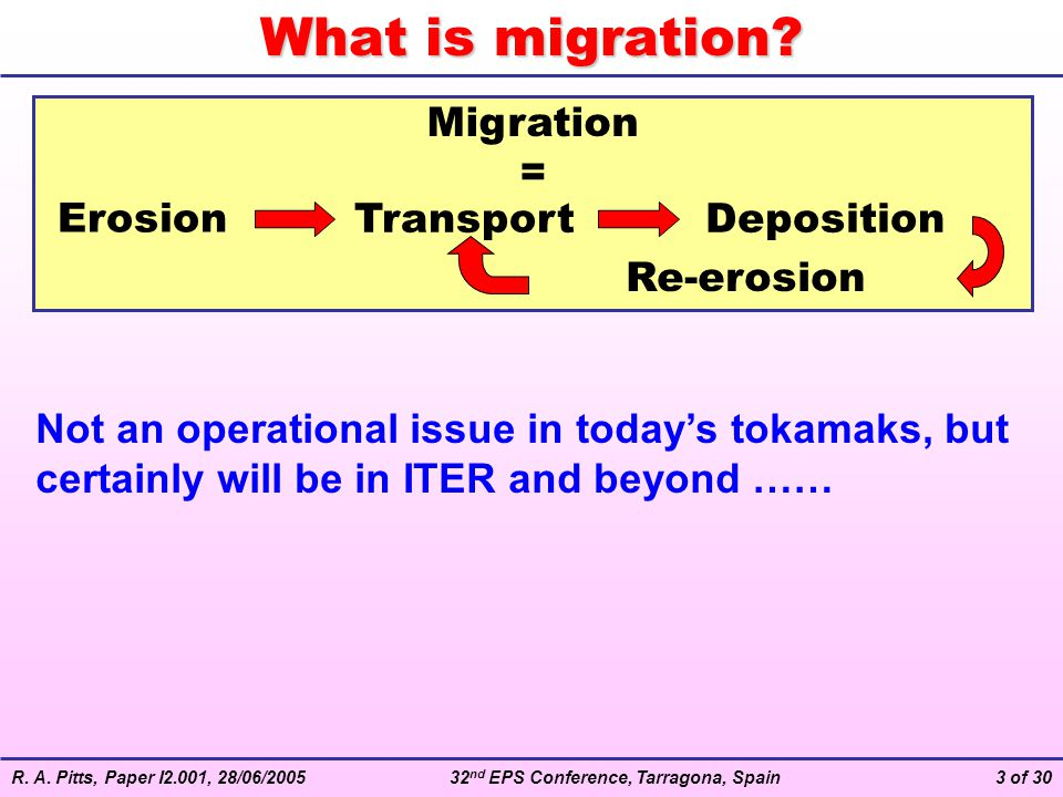 R. A. Pitts, Paper I2.001, 28/06/200532 nd EPS Conference, Tarragona, Spain3 of 30 What is migration? Not an operational issue in today's tokamaks, bu