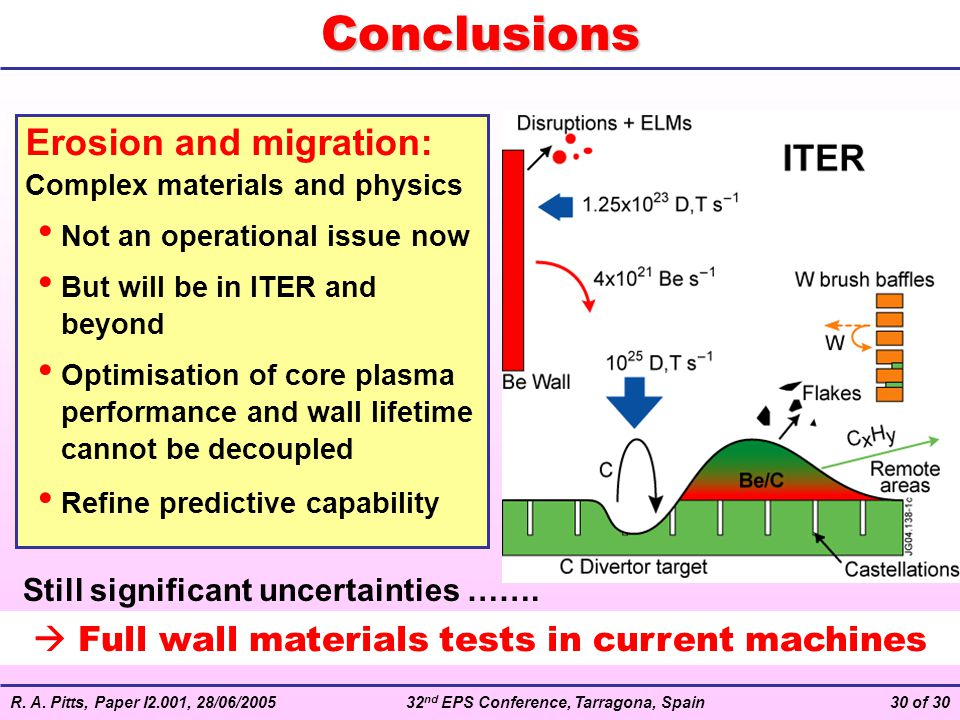 R. A. Pitts, Paper I2.001, 28/06/200532 nd EPS Conference, Tarragona, Spain30 of 30Conclusions Erosion and migration: Complex materials and physics No