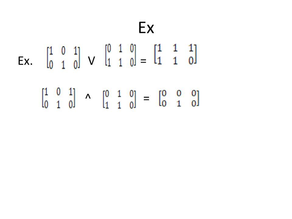Ex Ex. V = ^ =
