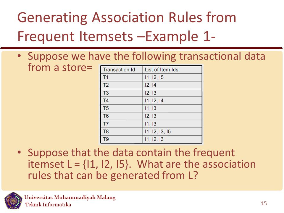 Generating Association Rules from Frequent Itemsets –Example 1- Suppose we have the following transactional data from a store= Suppose that the data contain the frequent itemset L = {I1, I2, I5}.