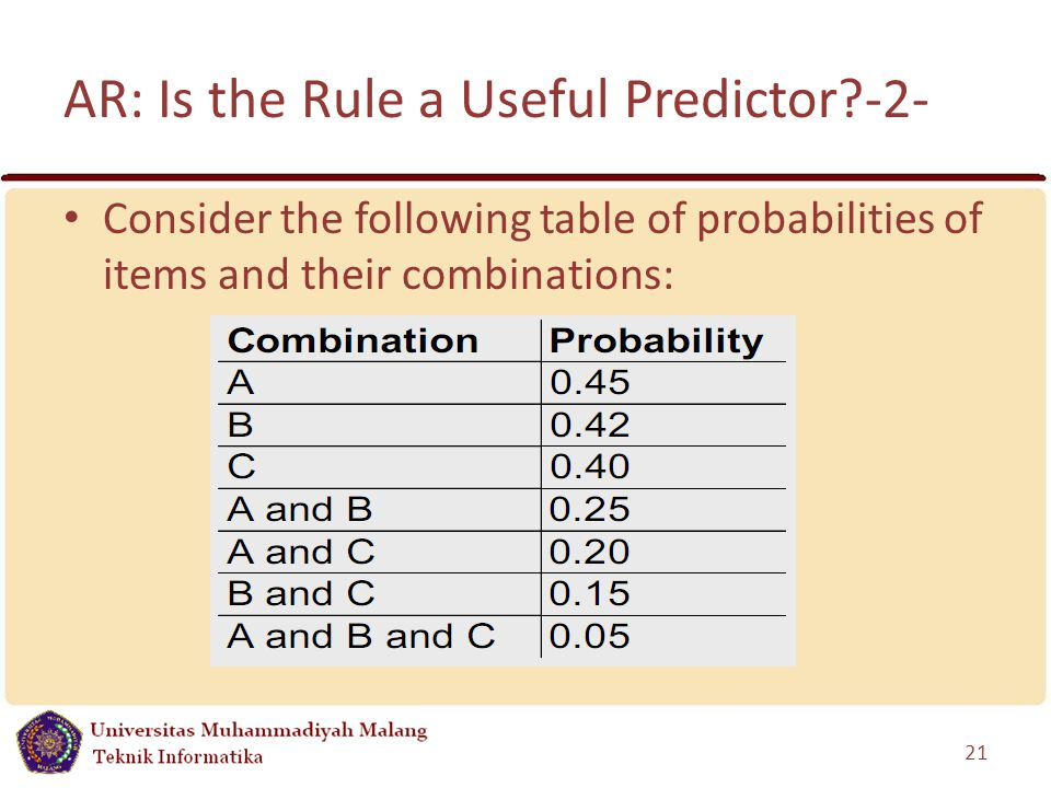AR: Is the Rule a Useful Predictor -2- Consider the following table of probabilities of items and their combinations: 21